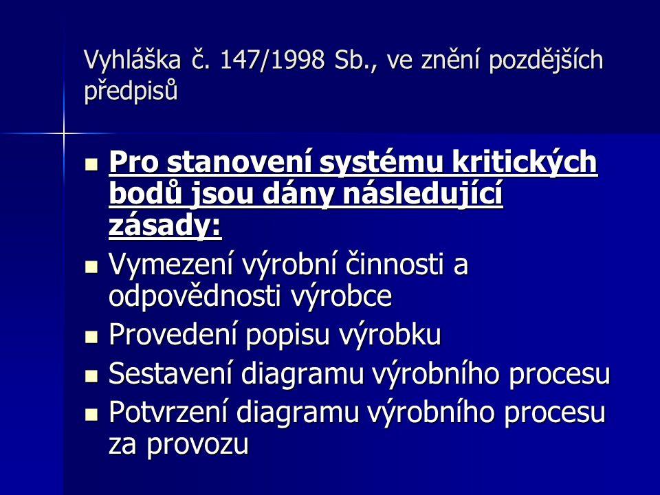 Vyhláška č. 147/1998 Sb., ve znění pozdějších předpisů Pro stanovení systému kritických bodů jsou dány následující zásady: Pro stanovení systému kriti