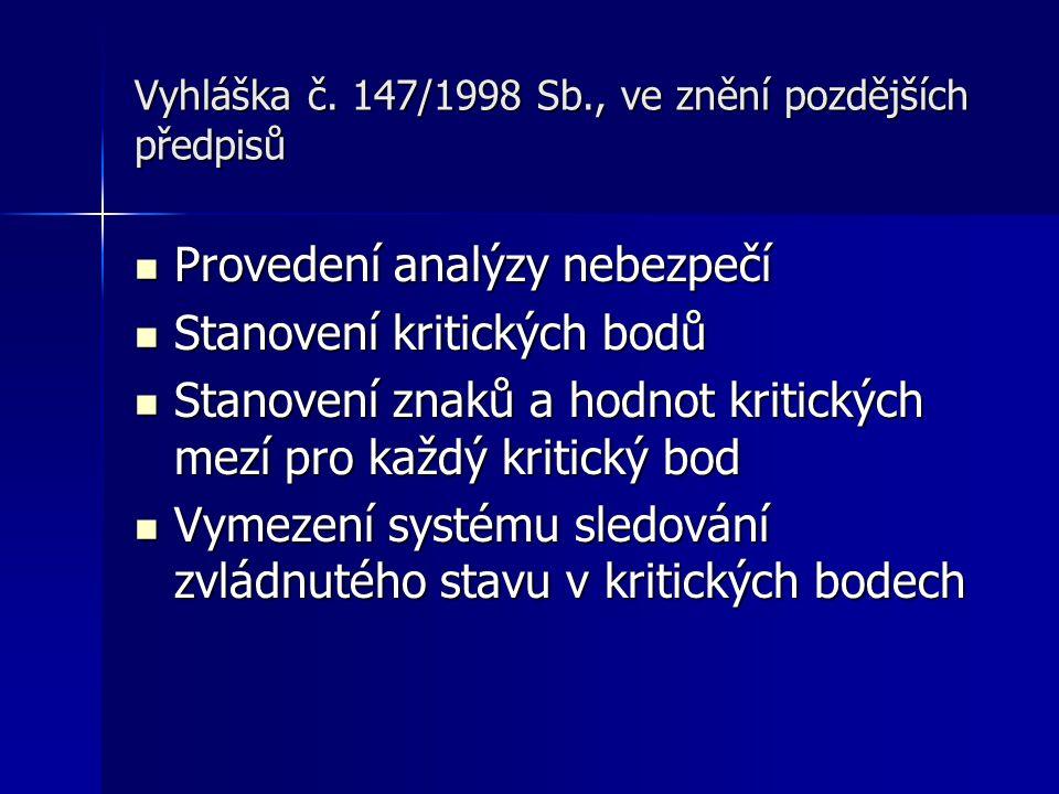 Vyhláška č. 147/1998 Sb., ve znění pozdějších předpisů Provedení analýzy nebezpečí Provedení analýzy nebezpečí Stanovení kritických bodů Stanovení kri