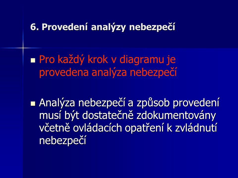 6. Provedení analýzy nebezpečí Pro každý krok v diagramu je provedena analýza nebezpečí Analýza nebezpečí a způsob provedení musí být dostatečně zdoku