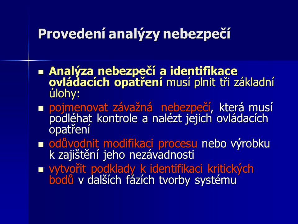 Provedení analýzy nebezpečí Analýza nebezpečí a identifikace ovládacích opatření musí plnit tři základní úlohy: Analýza nebezpečí a identifikace ovlád