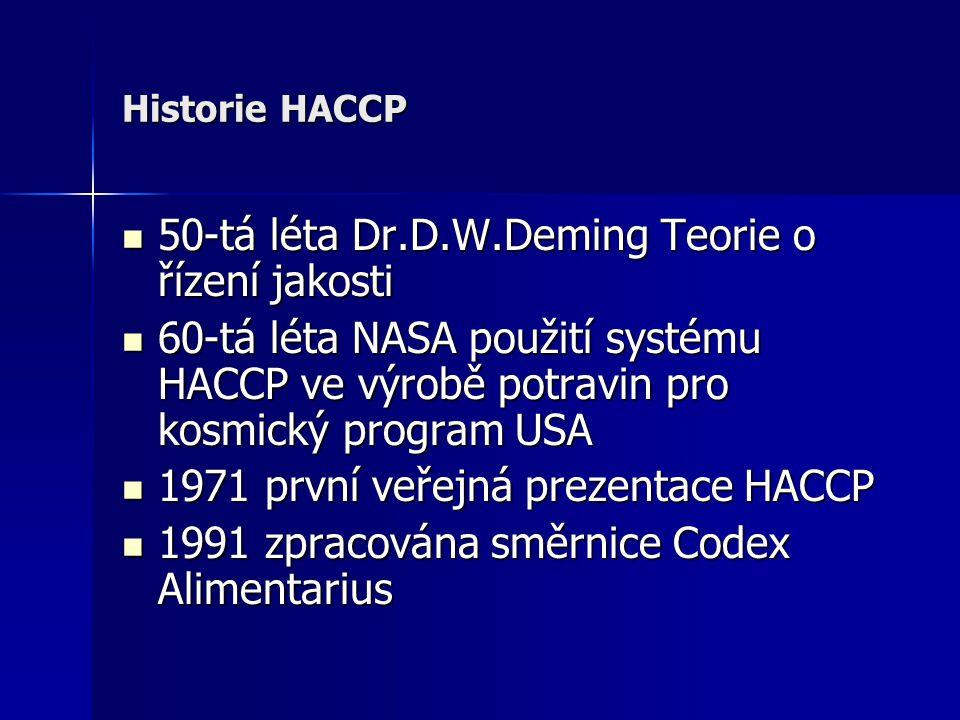 Historie HACCP 50-tá léta Dr.D.W.Deming Teorie o řízení jakosti 50-tá léta Dr.D.W.Deming Teorie o řízení jakosti 60-tá léta NASA použití systému HACCP