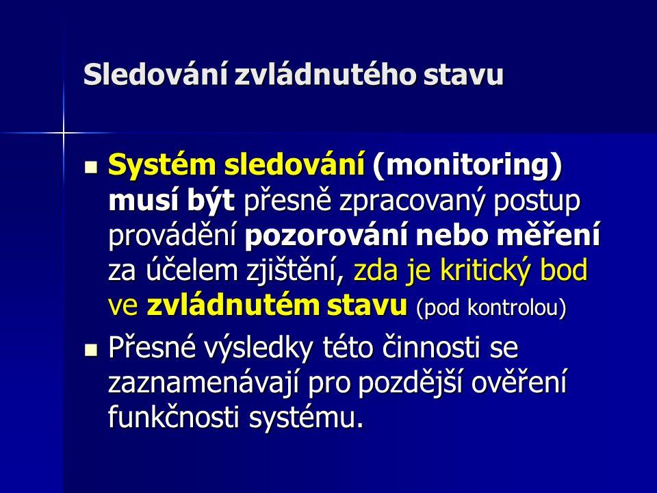 Sledování zvládnutého stavu Systém sledování (monitoring) musí být přesně zpracovaný postup provádění pozorování nebo měření za účelem zjištění, zda j