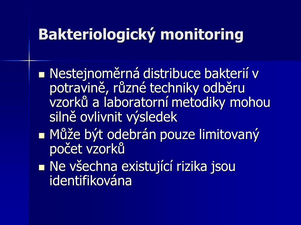 Bakteriologický monitoring Nestejnoměrná distribuce bakterií v potravině, různé techniky odběru vzorků a laboratorní metodiky mohou silně ovlivnit výs