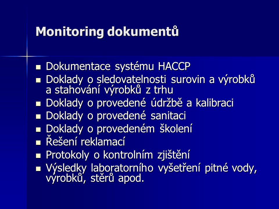 Monitoring dokumentů Dokumentace systému HACCP Dokumentace systému HACCP Doklady o sledovatelnosti surovin a výrobků a stahování výrobků z trhu Doklad
