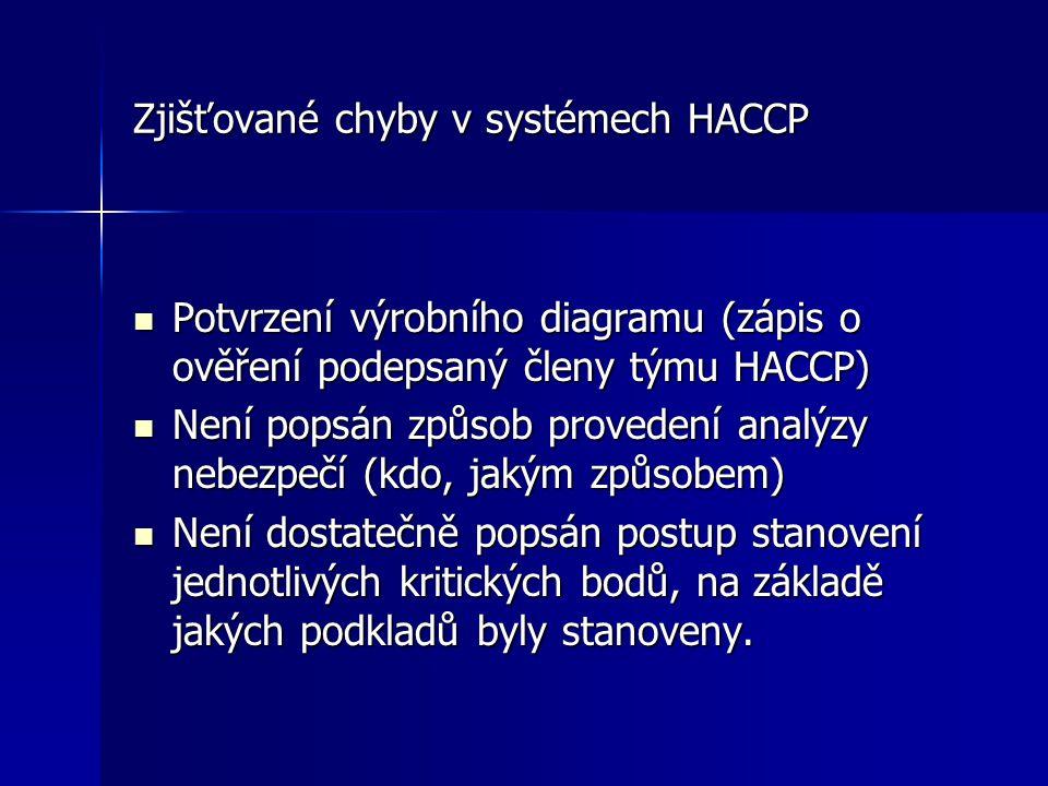 Zjišťované chyby v systémech HACCP Potvrzení výrobního diagramu (zápis o ověření podepsaný členy týmu HACCP) Potvrzení výrobního diagramu (zápis o ově