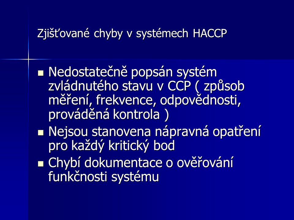 Zjišťované chyby v systémech HACCP Nedostatečně popsán systém zvládnutého stavu v CCP ( způsob měření, frekvence, odpovědnosti, prováděná kontrola ) N