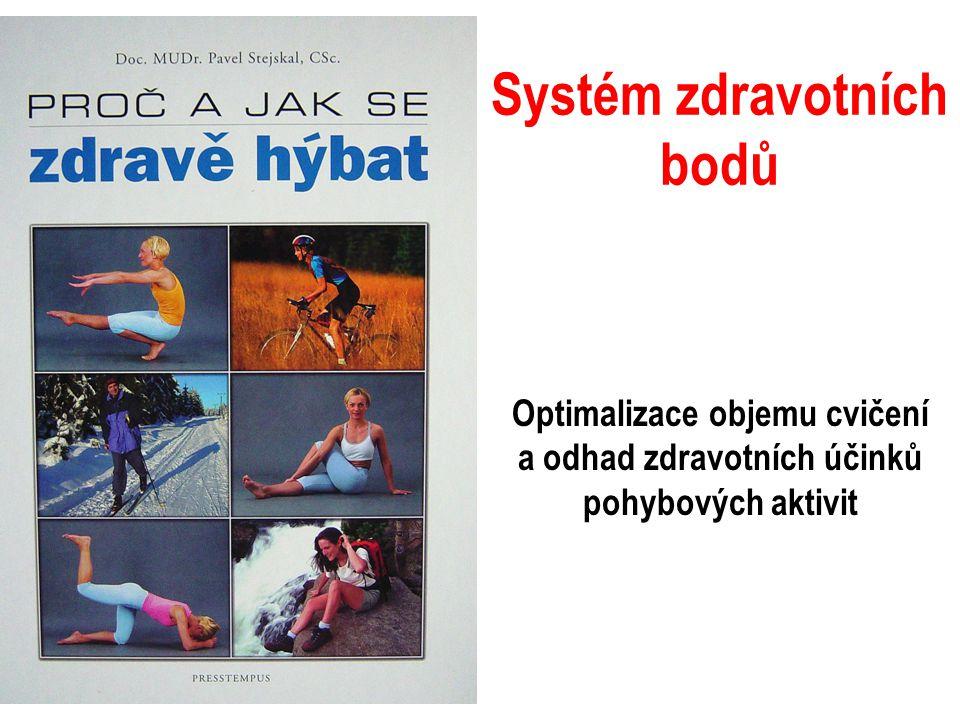 Systém zdravotních bodů Optimalizace objemu cvičení a odhad zdravotních účinků pohybových aktivit