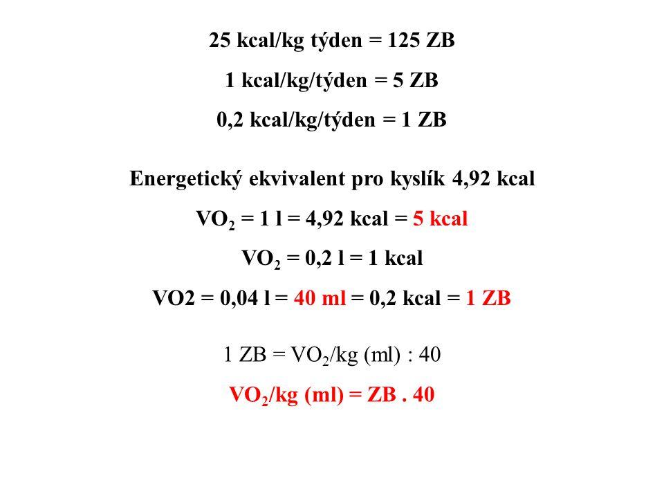 VO 2 /kg (ml) = (0,395.