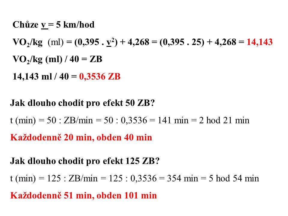 Chůze v = 6 km/hod VO 2 /kg (ml) = (0,395.v 2 ) + 4,268 = (0,395.