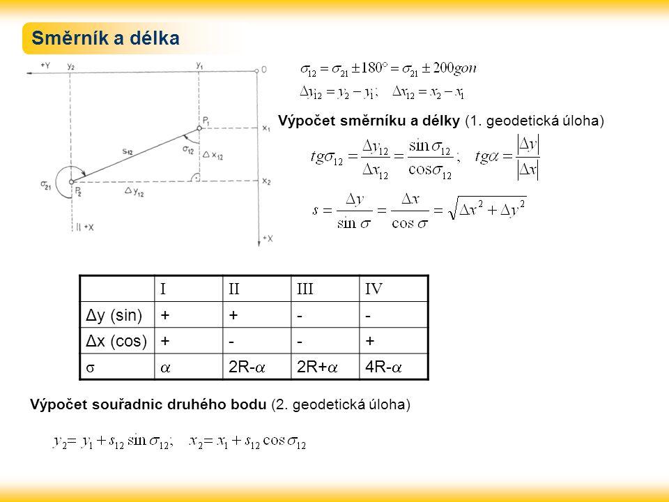 Směrník a délka Výpočet směrníku a délky (1. geodetická úloha) Výpočet souřadnic druhého bodu (2. geodetická úloha) IIIIIIIV Δy (sin)++-- Δx (cos)+--+