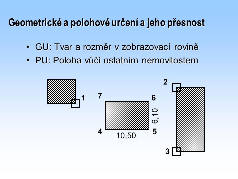 GU: Tvar a rozměr v zobrazovací roviněGU: Tvar a rozměr v zobrazovací rovině PU: Poloha vůči ostatním nemovitostemPU: Poloha vůči ostatním nemovitoste