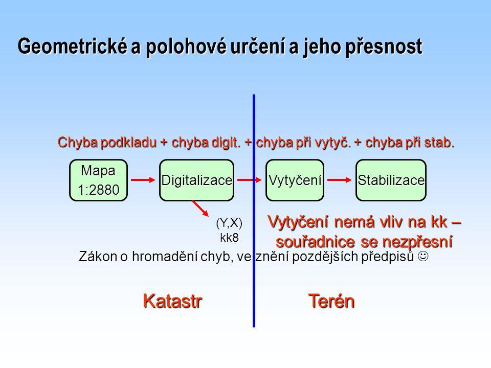 Geometrické a polohové určení a jeho přesnost Mapa1:2880DigitalizaceVytyčeníStabilizace Zákon o hromadění chyb, ve znění pozdějších předpisů Zákon o h