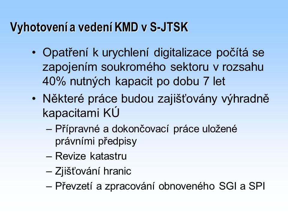 Vyhotovení a vedení KMD v S-JTSK Opatření k urychlení digitalizace počítá se zapojením soukromého sektoru v rozsahu 40% nutných kapacit po dobu 7 let