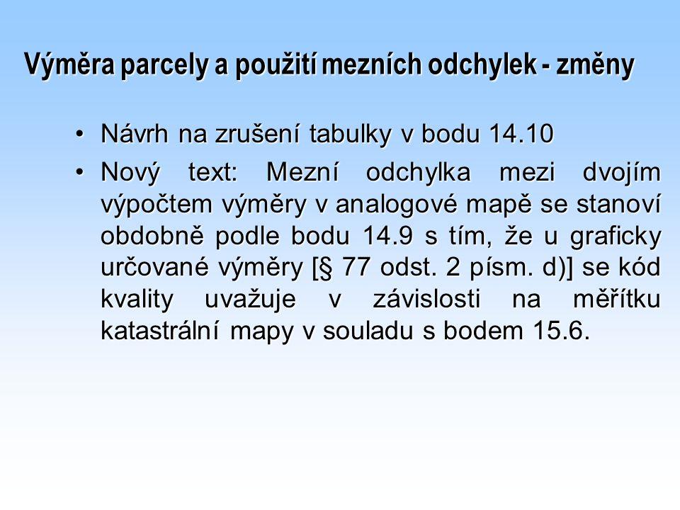 Výměra parcely a použití mezních odchylek - změny Návrh na zrušení tabulky v bodu 14.10Návrh na zrušení tabulky v bodu 14.10 Nový text: Mezní odchylka