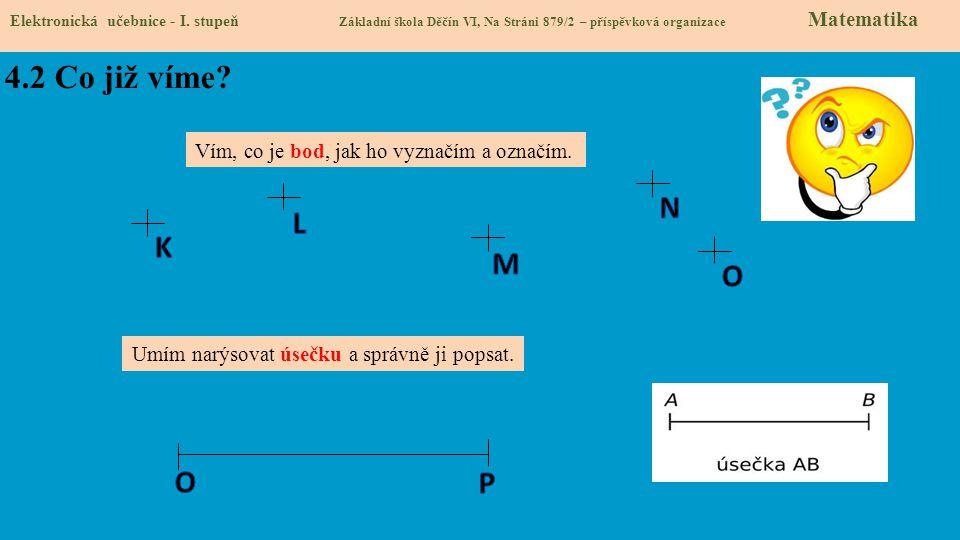 4.2 Co již víme? Elektronická učebnice - I. stupeň Základní škola Děčín VI, Na Stráni 879/2 – příspěvková organizace Matematika Vím, co je bod, jak ho