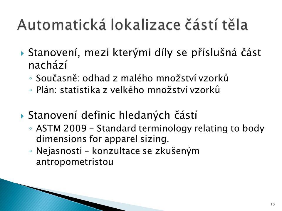  Stanovení, mezi kterými díly se příslušná část nachází ◦ Současně: odhad z malého množství vzorků ◦ Plán: statistika z velkého množství vzorků  Stanovení definic hledaných částí ◦ ASTM 2009 - Standard terminology relating to body dimensions for apparel sizing.