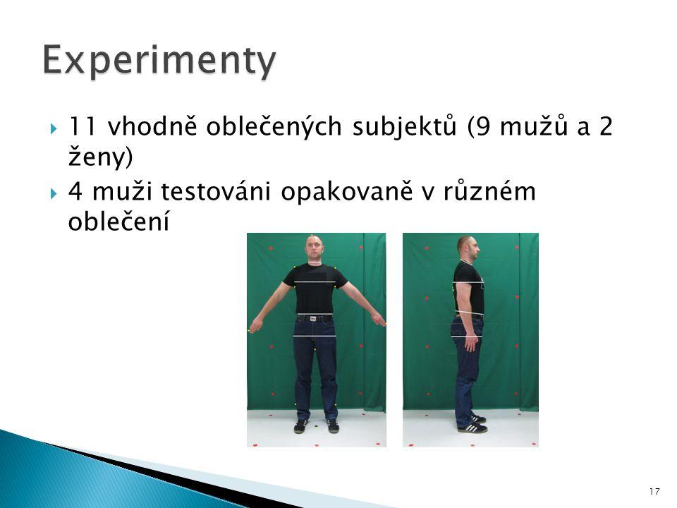  11 vhodně oblečených subjektů (9 mužů a 2 ženy)  4 muži testováni opakovaně v různém oblečení 17