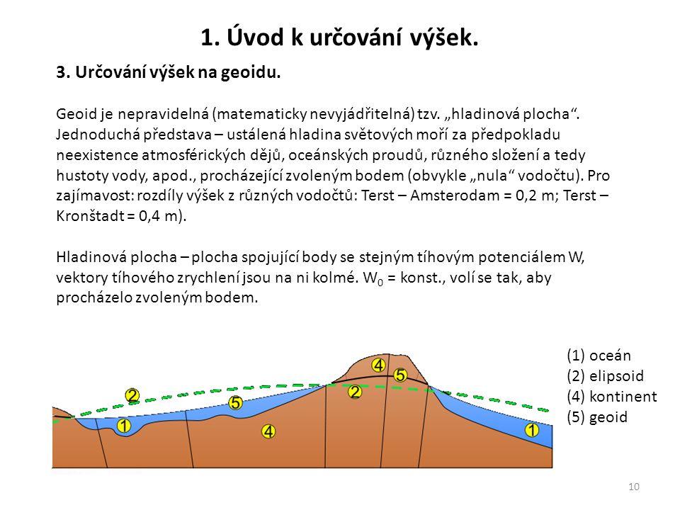 """1. Úvod k určování výšek. 10 3. Určování výšek na geoidu. Geoid je nepravidelná (matematicky nevyjádřitelná) tzv. """"hladinová plocha"""". Jednoduchá předs"""