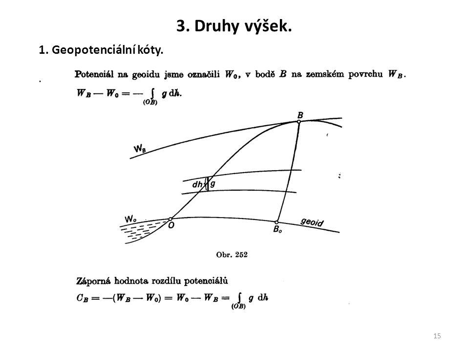 15 1. Geopotenciální kóty.. 3. Druhy výšek.