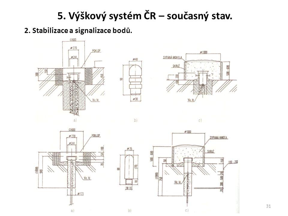 31 5. Výškový systém ČR – současný stav. 2. Stabilizace a signalizace bodů.
