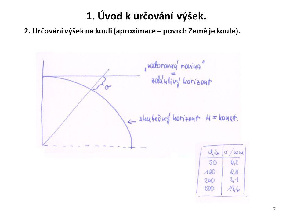1. Úvod k určování výšek. 7 2. Určování výšek na kouli (aproximace – povrch Země je koule).