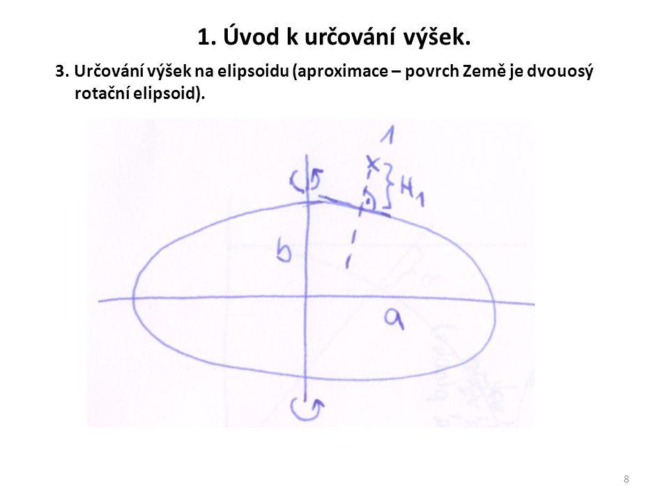 1. Úvod k určování výšek. 8 3. Určování výšek na elipsoidu (aproximace – povrch Země je dvouosý rotační elipsoid).
