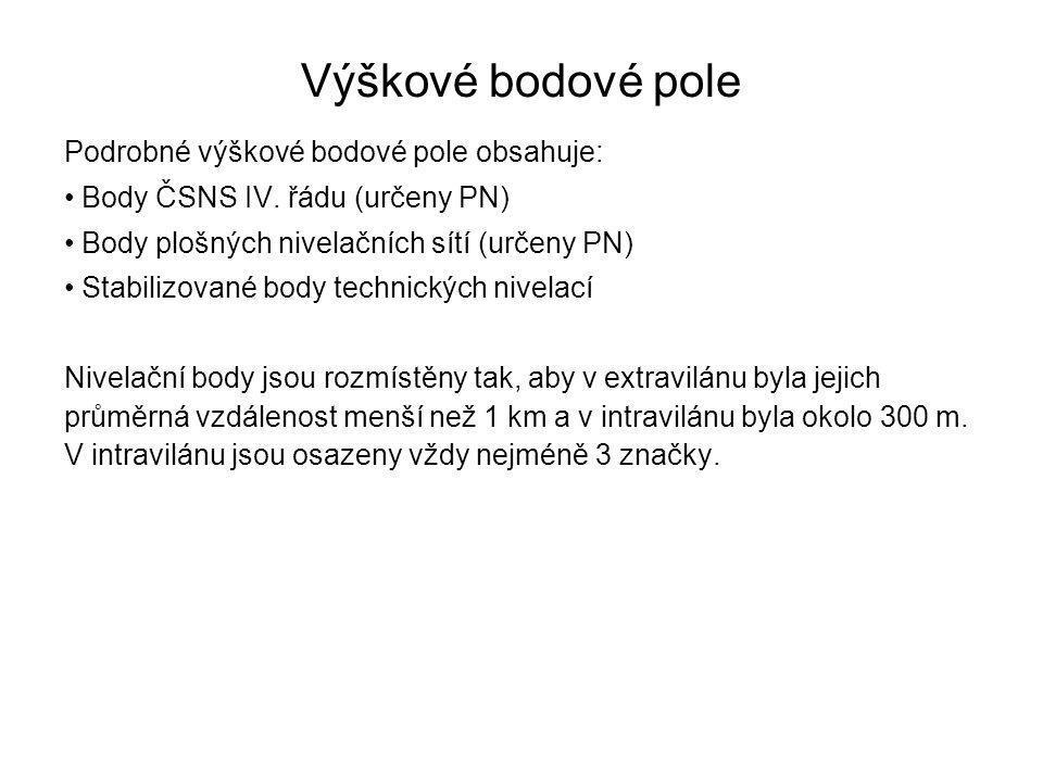 Výškové bodové pole Podrobné výškové bodové pole obsahuje: Body ČSNS IV. řádu (určeny PN) Body plošných nivelačních sítí (určeny PN) Stabilizované bod