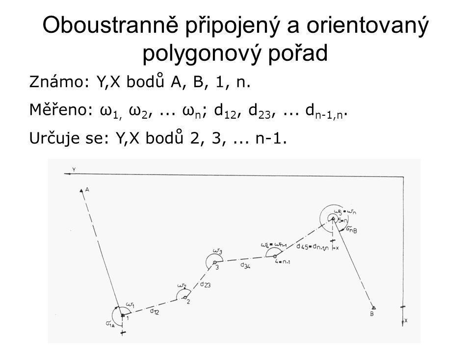 Oboustranně připojený a orientovaný polygonový pořad Známo: Y,X bodů A, B, 1, n. Měřeno: ω 1, ω 2,... ω n ; d 12, d 23,... d n-1,n. Určuje se: Y,X bod