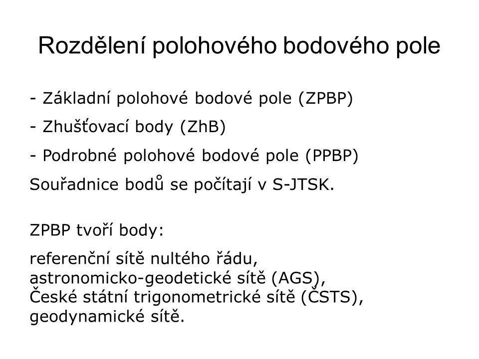 Rozdělení polohového bodového pole - Základní polohové bodové pole (ZPBP) - Zhušťovací body (ZhB) - Podrobné polohové bodové pole (PPBP) Souřadnice bodů se počítají v S-JTSK.