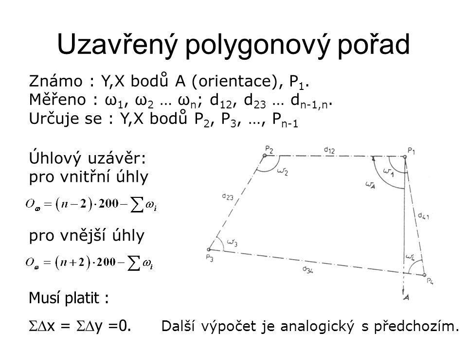 Známo : Y,X bodů A (orientace), P 1. Měřeno : ω 1, ω 2 … ω n ; d 12, d 23 … d n-1,n. Určuje se : Y,X bodů P 2, P 3, …, P n-1 Úhlový uzávěr: pro vnitřn