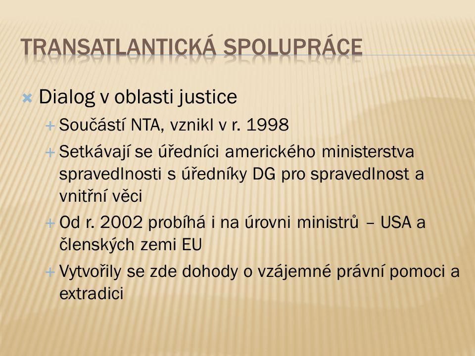  Dialog v oblasti justice  Součástí NTA, vznikl v r.