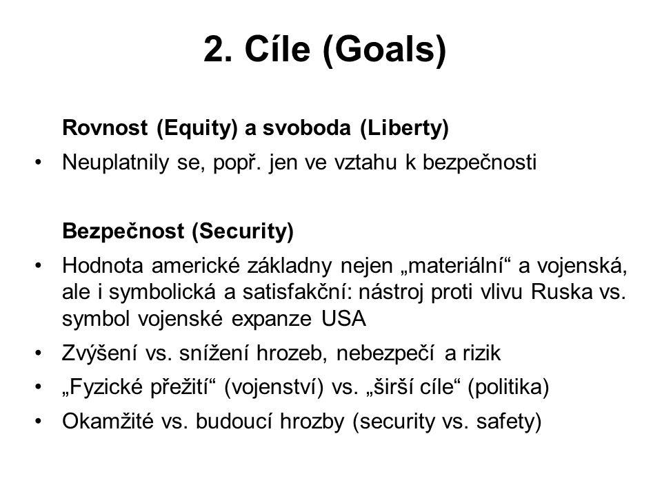 2. Cíle (Goals) Rovnost (Equity) a svoboda (Liberty) Neuplatnily se, popř.