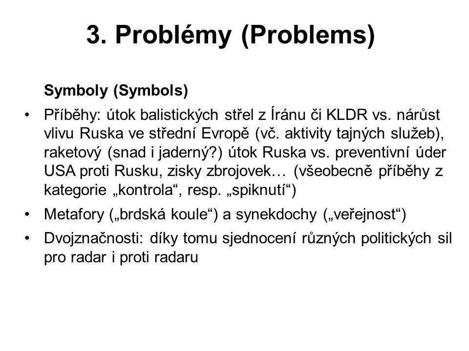 3. Problémy (Problems) Symboly (Symbols) Příběhy: útok balistických střel z Íránu či KLDR vs.