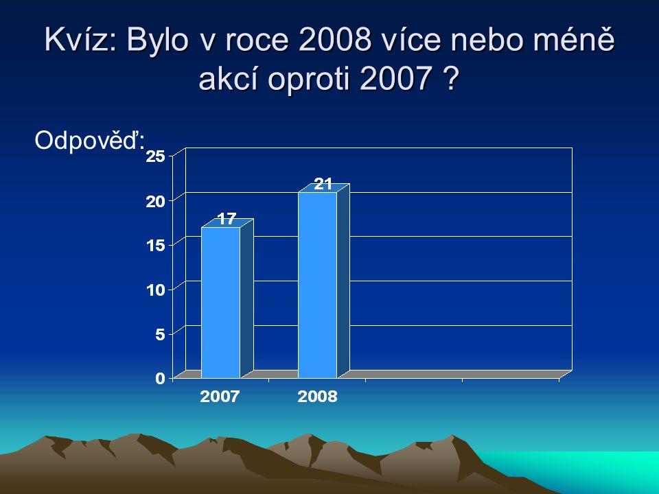 Kvíz: Bylo v roce 2008 více nebo méně akcí oproti 2007 Odpověď: