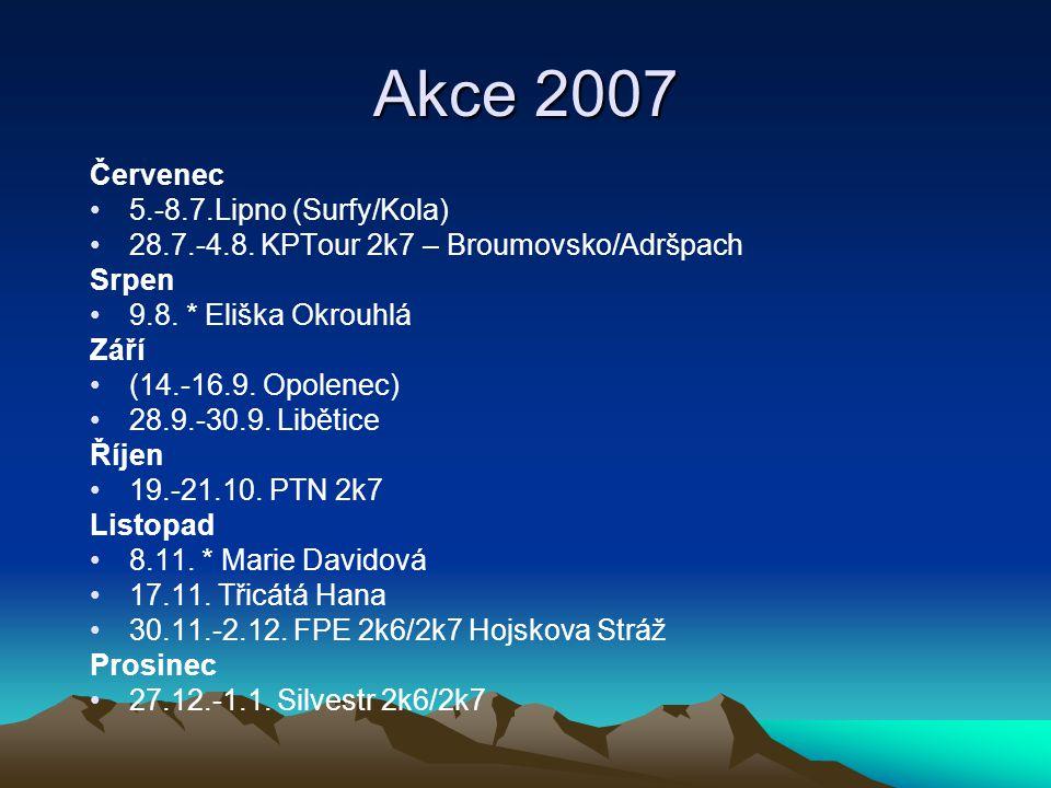 Akce 2007 Červenec 5.-8.7.Lipno (Surfy/Kola) 28.7.-4.8.