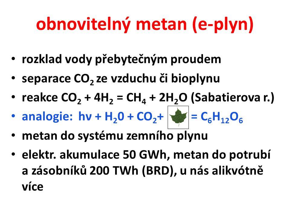 obnovitelný metan (e-plyn) rozklad vody přebytečným proudem separace CO 2 ze vzduchu či bioplynu reakce CO 2 + 4H 2 = CH 4 + 2H 2 O (Sabatierova r.) a