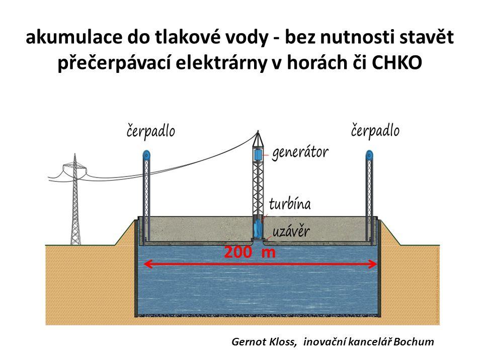 akumulace do tlakové vody - bez nutnosti stavět přečerpávací elektrárny v horách či CHKO Gernot Kloss, inovační kancelář Bochum 200 m