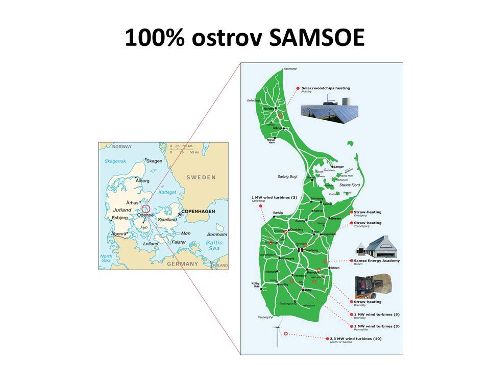 100% ostrov SAMSOE
