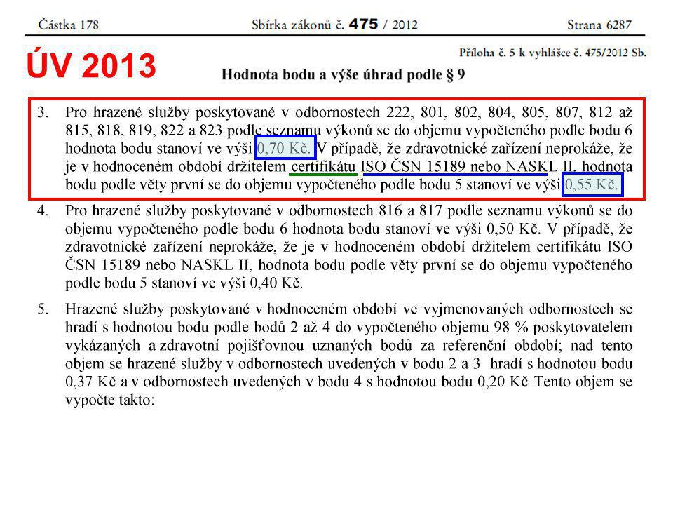 0,88 0,70 0,70 0,67 Hodnota bodu (Kč) 2013 - 0,70/0,55 Trend nákladů na laboratoře (801-805, 222, 812-822) a odd.