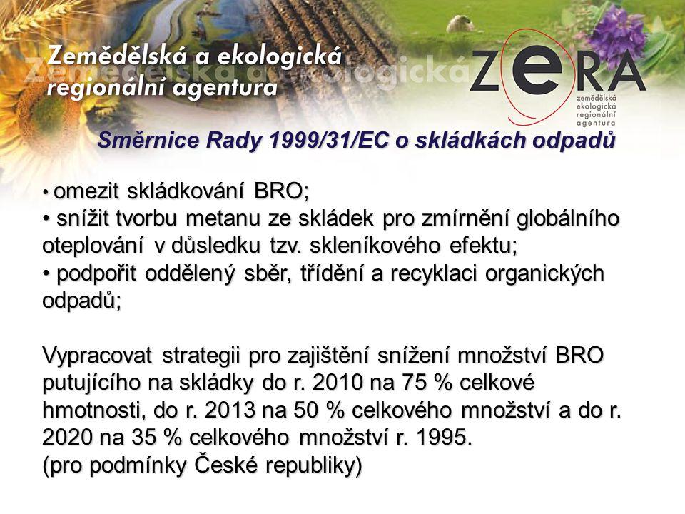 Směrnice Rady 1999/31/EC o skládkách odpadů Směrnice Rady 1999/31/EC o skládkách odpadů omezit skládkování BRO; omezit skládkování BRO; snížit tvorbu