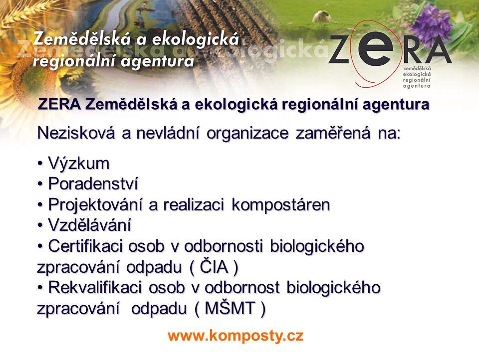 ZERA Zemědělská a ekologická regionální agentura ZERA Zemědělská a ekologická regionální agentura Nezisková a nevládní organizace zaměřená na: Výzkum