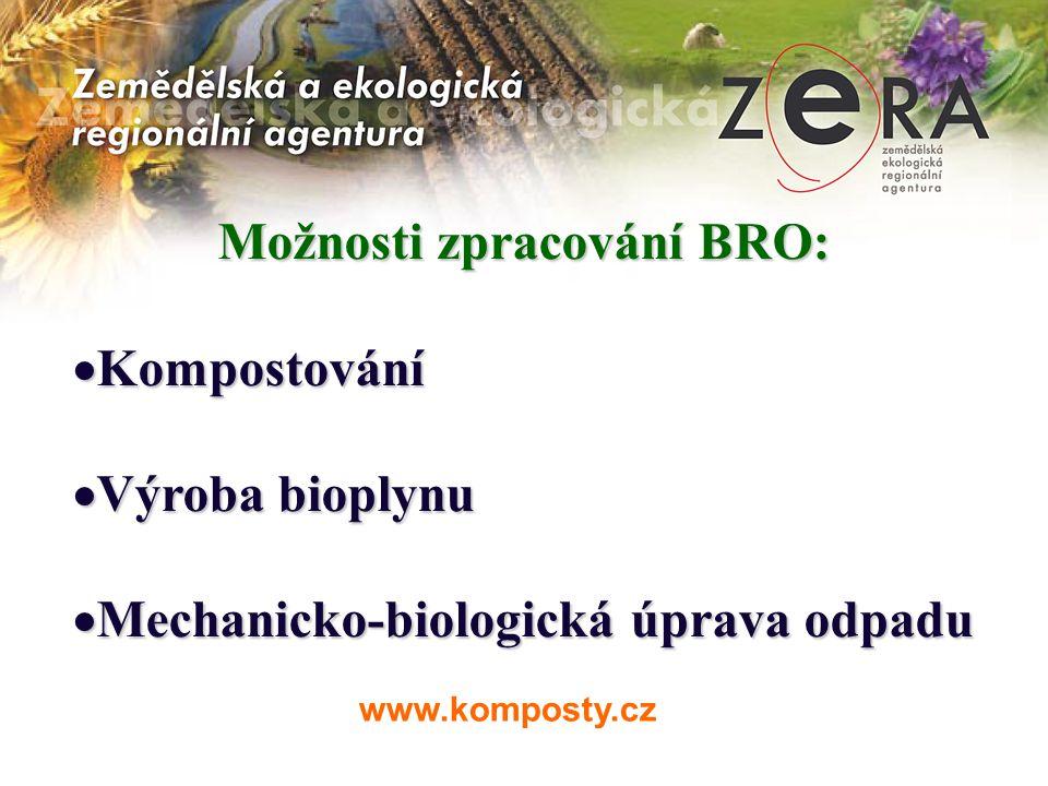 Možnosti zpracování BRO:  Kompostování  Výroba bioplynu  Mechanicko-biologická úprava odpadu www.komposty.cz