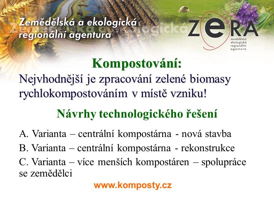 Kompostování: Nejvhodnější je zpracování zelené biomasy rychlokompostováním v místě vzniku! Návrhy technologického řešení A. Varianta – centrální komp