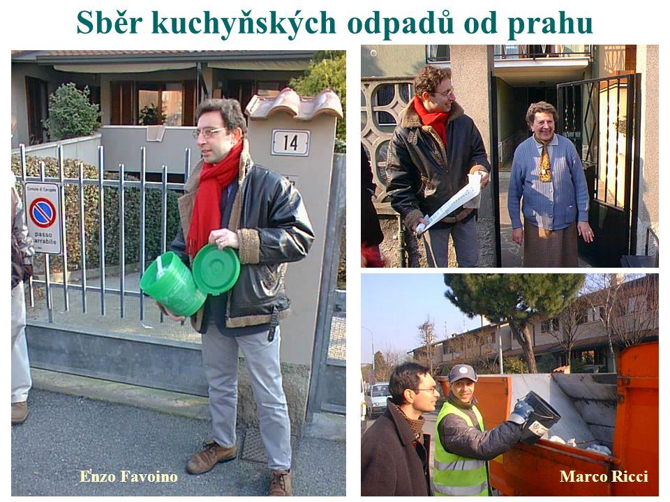 Sběr kuchyňských odpadů od prahu Enzo FavoinoMarco Ricci