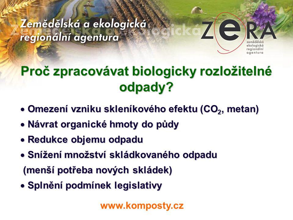 Proč zpracovávat biologicky rozložitelné odpady?  Omezení vzniku skleníkového efektu (CO 2, metan)  Návrat organické hmoty do půdy  Redukce objemu