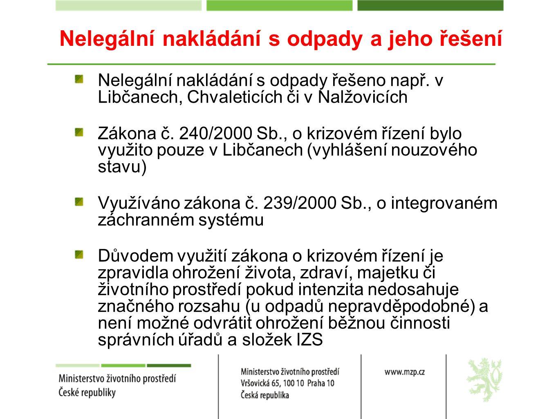 Nelegální nakládání s odpady a jeho řešení Nelegální nakládání s odpady řešeno např. v Libčanech, Chvaleticích či v Nalžovicích Zákona č. 240/2000 Sb.