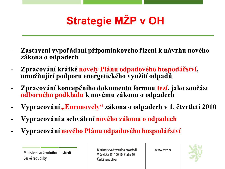 """Strategie MŽP v OH -Zastavení vypořádání připomínkového řízení k návrhu nového zákona o odpadech -Zpracování krátké novely Plánu odpadového hospodářství, umožňující podporu energetického využití odpadů -Zpracování koncepčního dokumentu formou tezí, jako součást odborného podkladu k novému zákonu o odpadech -Vypracování """"Euronovely zákona o odpadech v 1."""