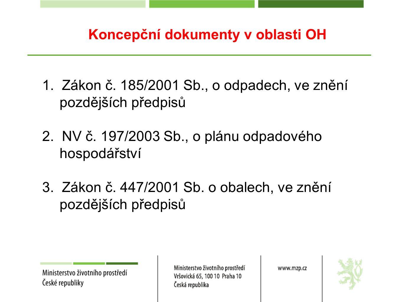 Koncepční dokumenty v oblasti OH 1. Zákon č. 185/2001 Sb., o odpadech, ve znění pozdějších předpisů 2. NV č. 197/2003 Sb., o plánu odpadového hospodář