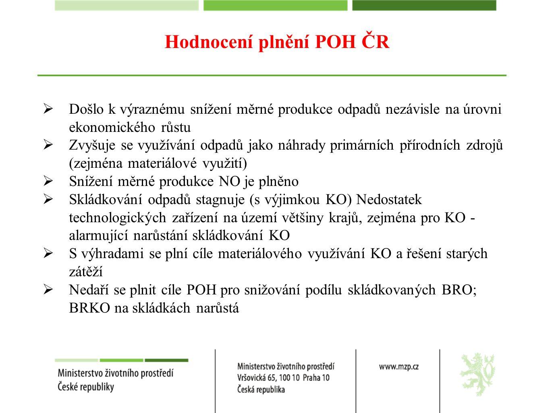 Hodnocení plnění POH ČR  Došlo k výraznému snížení měrné produkce odpadů nezávisle na úrovni ekonomického růstu  Zvyšuje se využívání odpadů jako ná