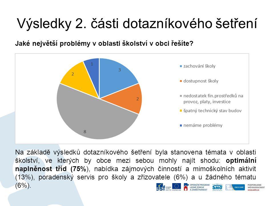 Výsledky 2. části dotazníkového šetření Jaké největší problémy v oblasti školství v obci řešíte.